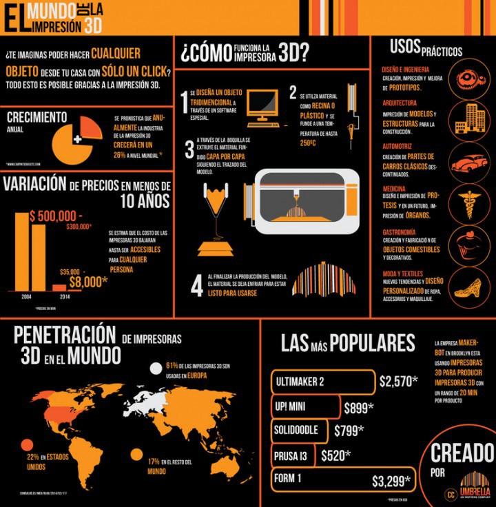 infografia 15