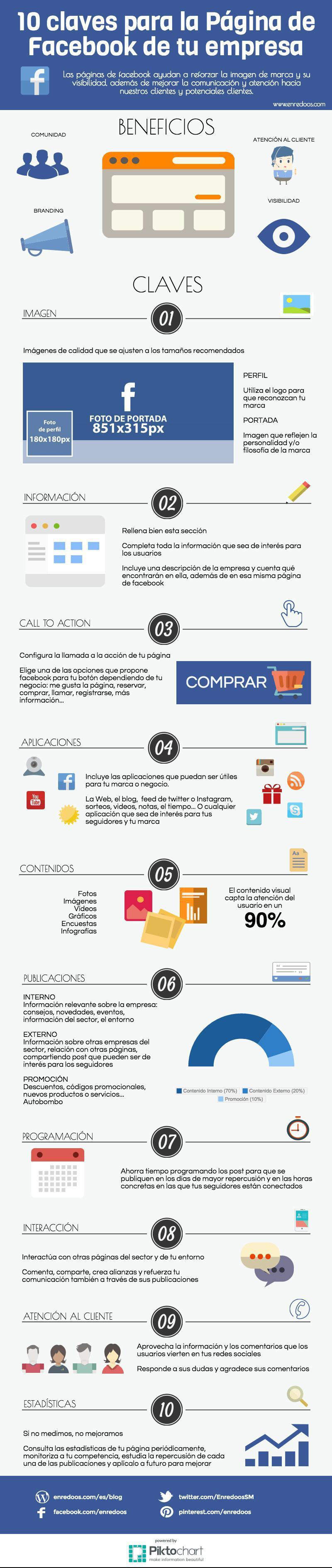 10-claves-paginas-facebook-infografia