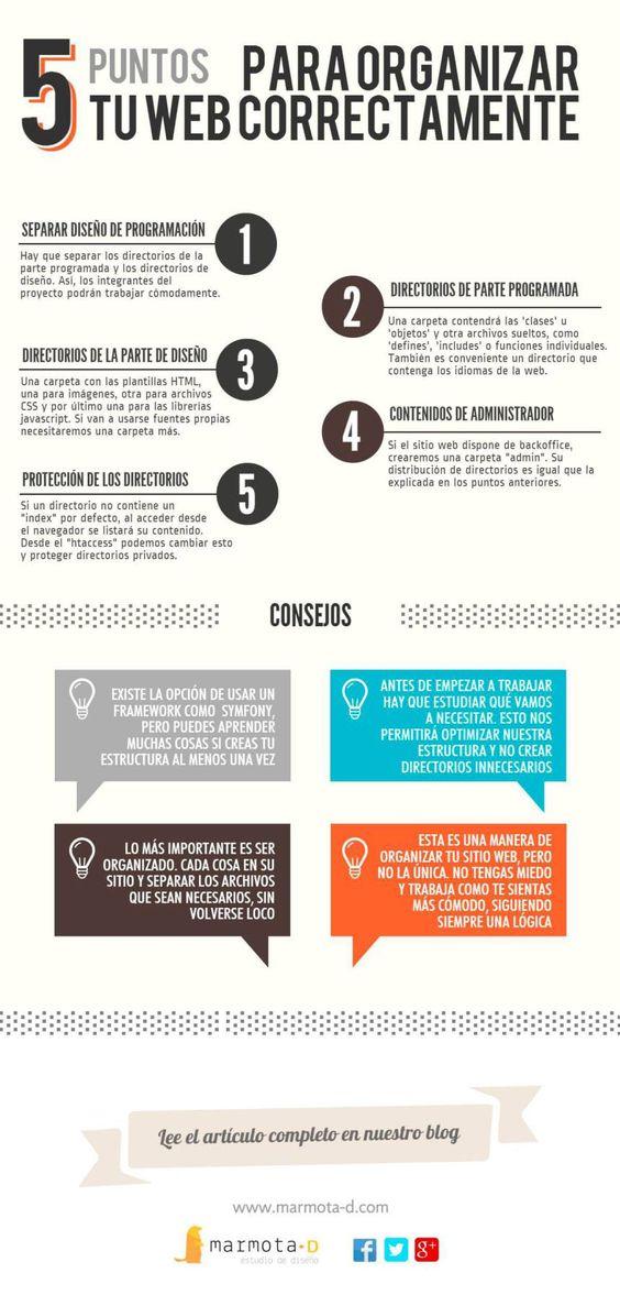 twitter martes 30 infografia
